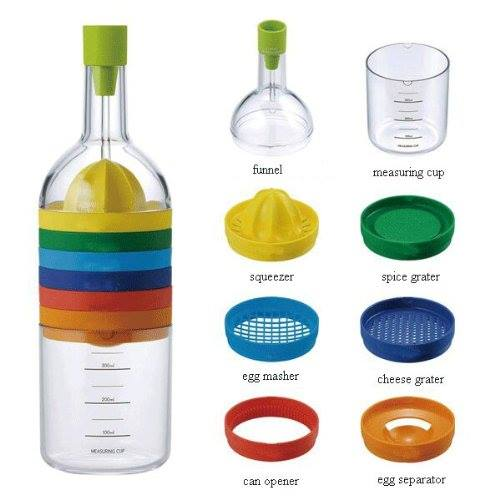 Kitchen Gadgets - great quirky gift ideas (3)